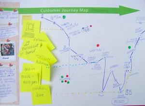 visualisation du parcours de l'usager
